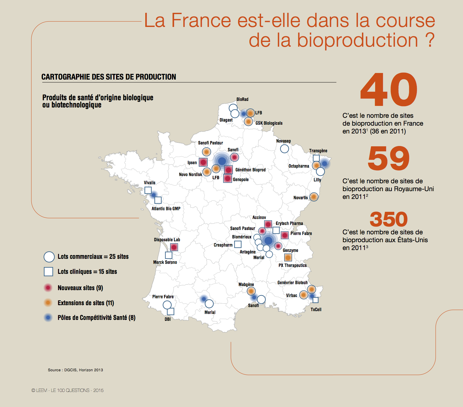 13_Bioproduction _ La France est-elle dans la course de la bioproduction _